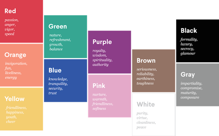 99designs colors chart